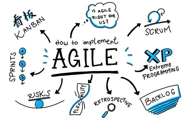 agile project development