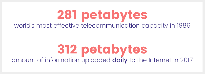 Petabytes of information
