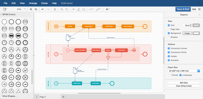 Draw.io. Using this tool, we create a flow chart or diagram