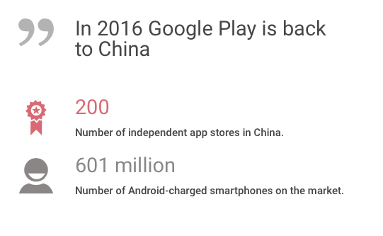 Google Play returned to China in 2016