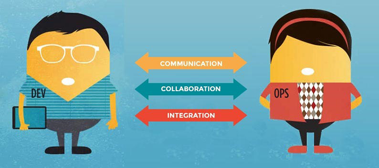 Collaboration, Integration, Communication in DevOps