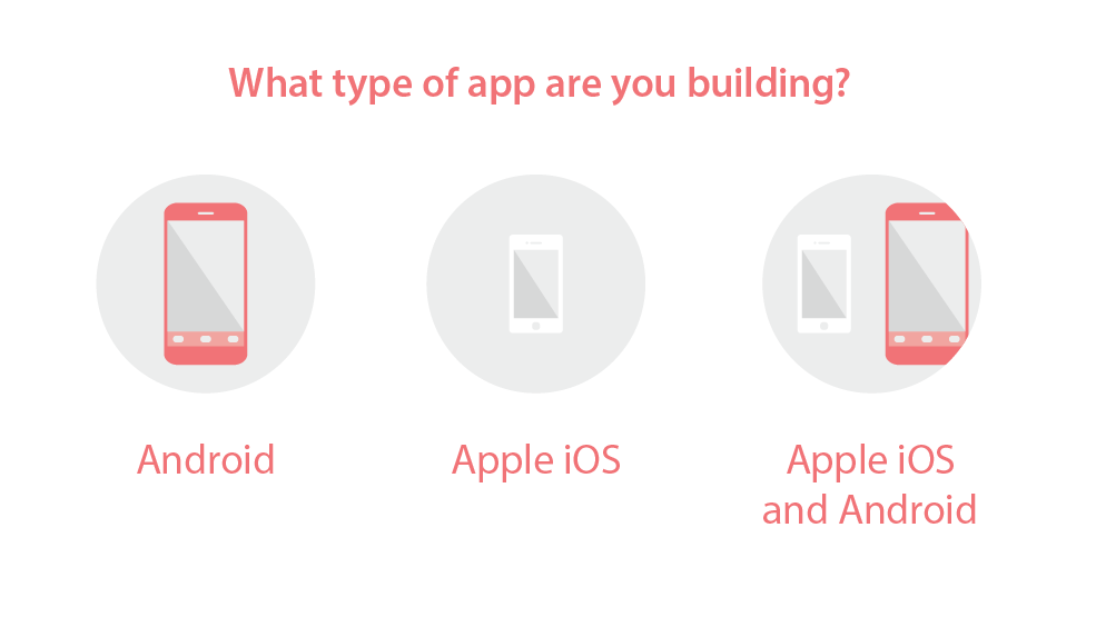 App cost depends on the platform you build for