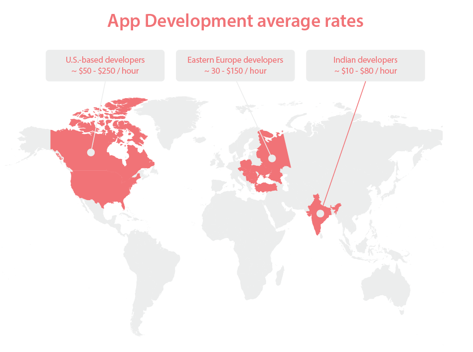 Countries where you can expect low cost of app development
