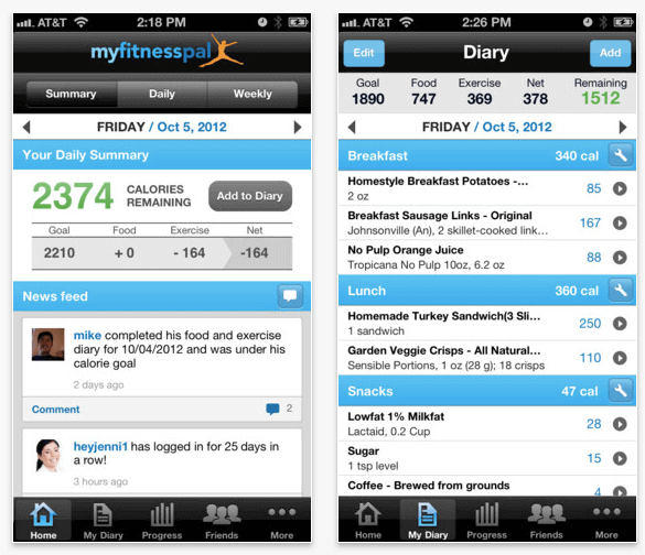 Each MyFitnessPal member uses an online diary