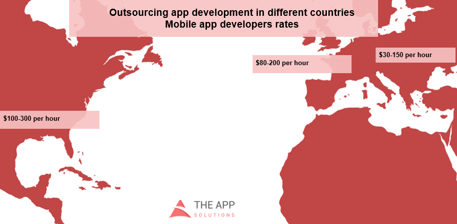 developer rate around the globe