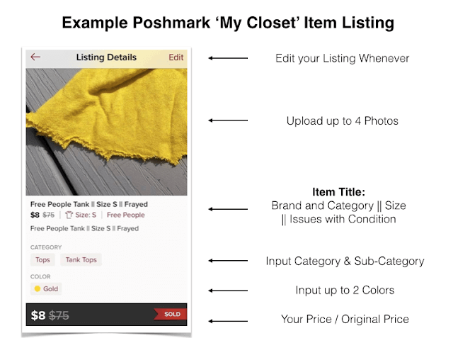 Poshmark is also a two-sided mobile marketplace