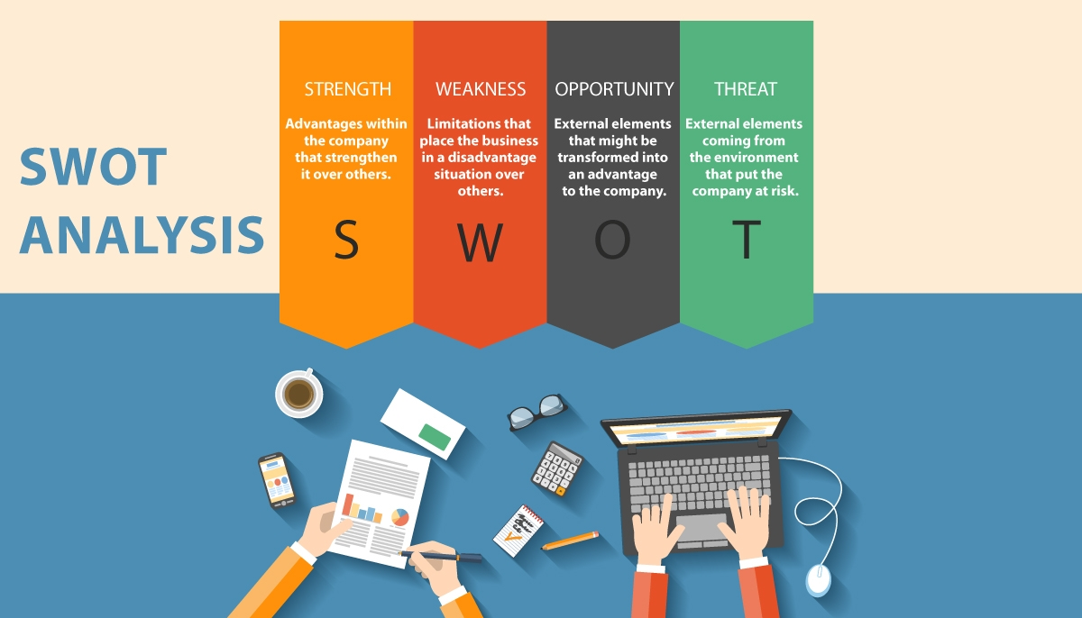 android swot analysis