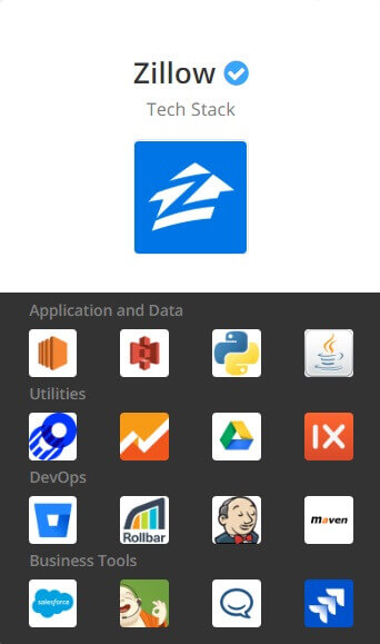 zillow techstack